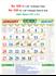 R630 Tamil (F&B) Monthly Calendar 2019 Online Printing