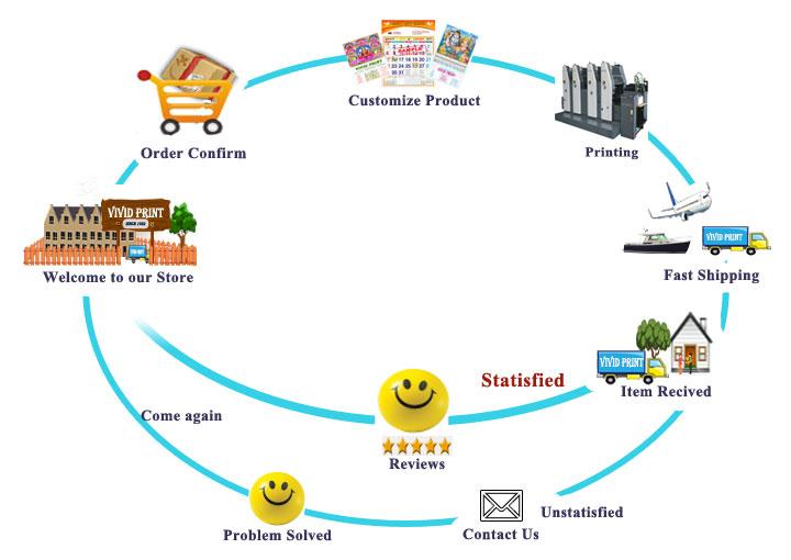 Vivid Print India Order Processing